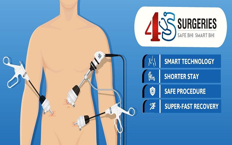 4S Surgery